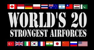 Top 20 Strongest Air Forces in the World (2018 List )