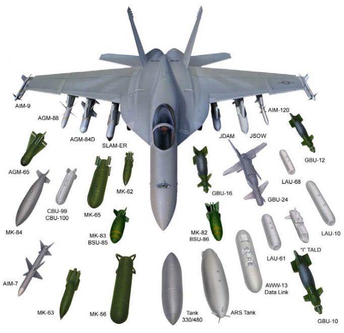 El F/A-18 E/F Super Hornet (Article in Spanish )