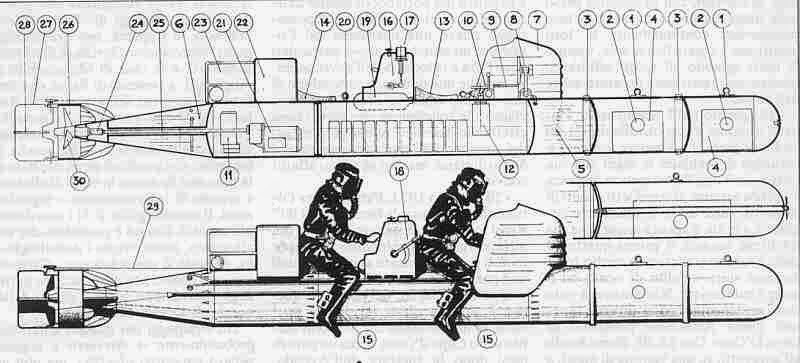 The Raid on Alexandria by Italian Navy divers using manned torpedoes to disabled two Royal Navy battleships