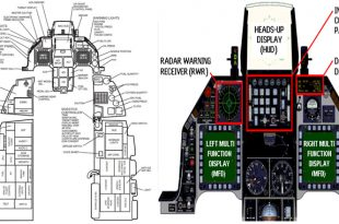 F-16 Cockpit Tour: Here's All You Need To Know About Viper Cockpit