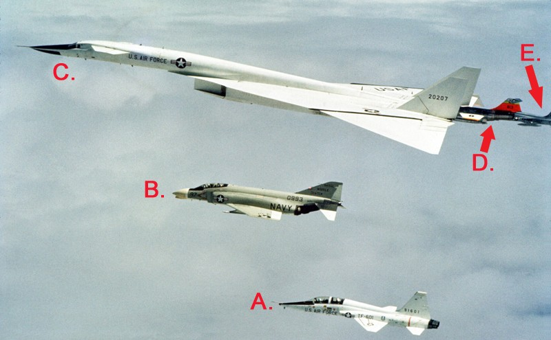 XB-70, flanked by a T-38A, F-4B, Walker's F-104N (orange tail), and a YF-5A