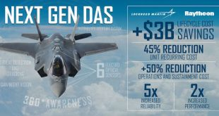 Raytheon to Develop Next Generation DAS for F-35 Family Aircraft