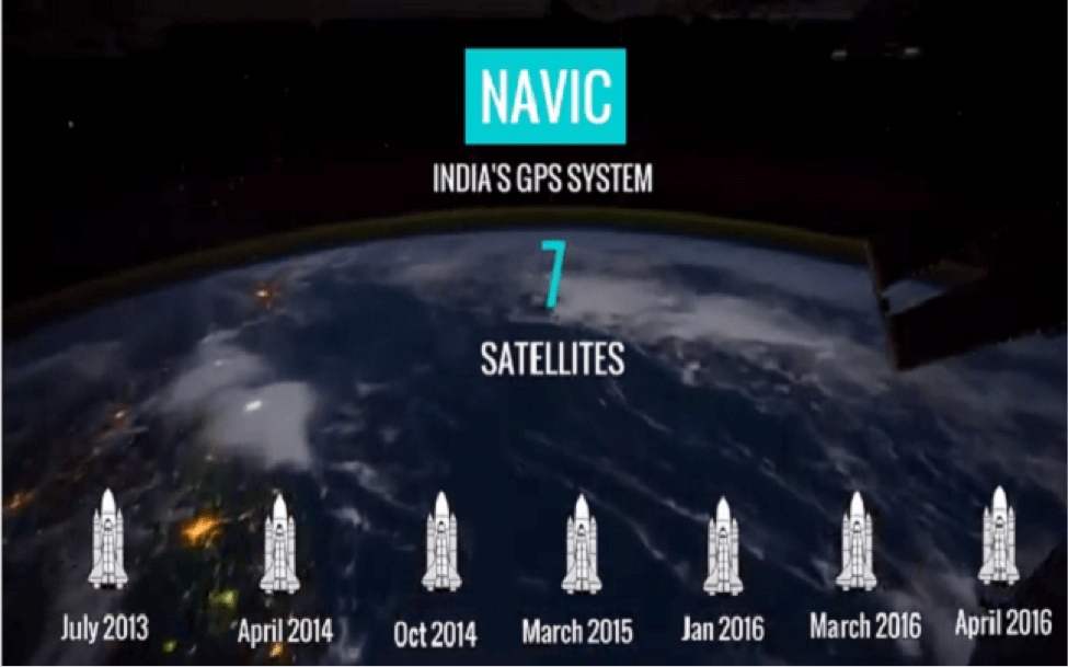 India's own GPS ready for launch