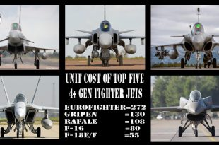 The unit cost of Top Five 4+ Generation Fighter jets