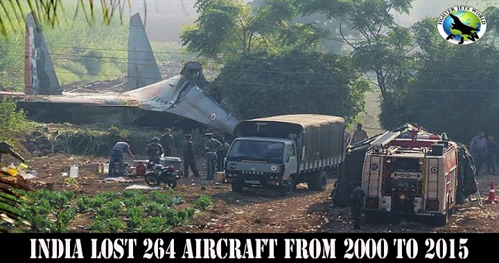 INDIA Lost 264 aircraft from 2000 to 2015