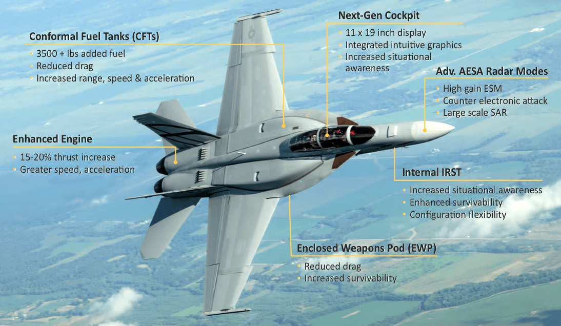 F/A-18 Hornets Are Getting New Jamming-Resistant GPS Antennas