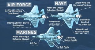 10 Amazing & Interesting Facts F-35 Lightning II Stealth Fighter Jet