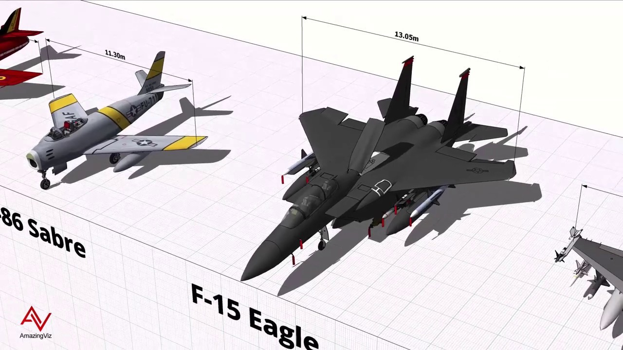 Watch Fighter Aircraft Size (wingspan) Comparison 3D Video