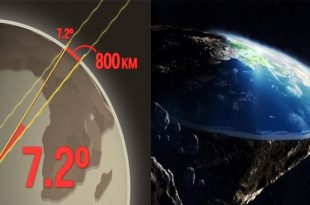 Watch How the ancient Greeks proved Earth was round over 2,000 years ago