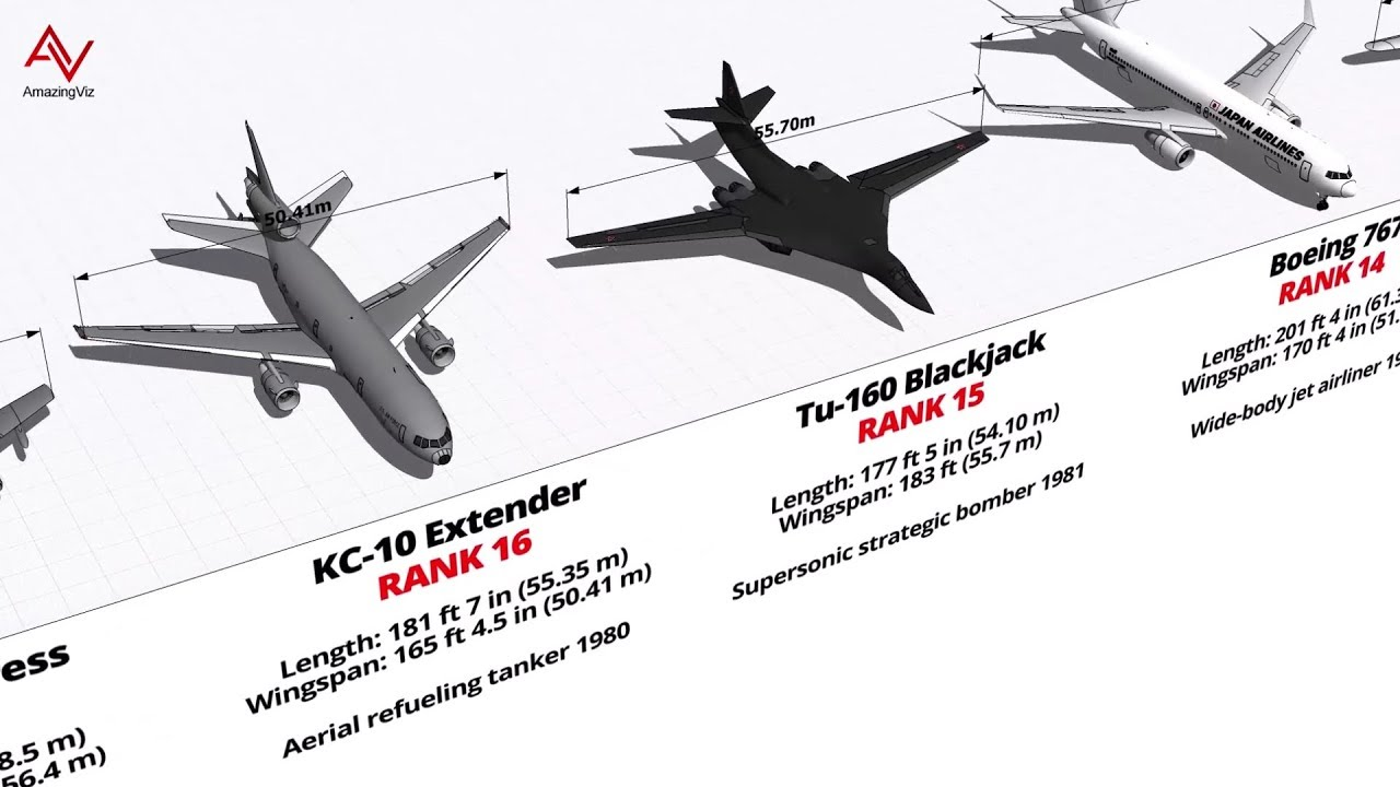 Watch 40 Largest Aircraft Ever Exist - Size Comparison 3D Video