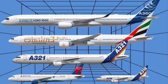 Watch Size Comparison Video of Passenger Aircraft / Commercial Aircraft / Airliner
