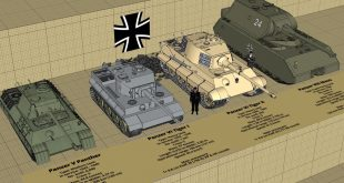 Watch WW2 German Tank Type and Size Comparison 3D Video