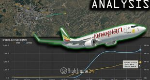 What we know about Ethiopian Airlines ET 302 Flight so far