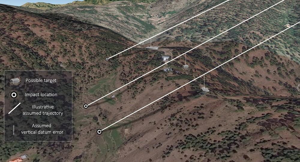 IAF Balakot Airstrike