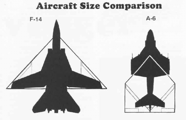 A-12 vs. F-14 (wings folded down) and A-6 (wings folded up)