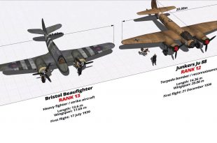 World War II Fighter and Bomber Aircraft Size Comparison 3D Video