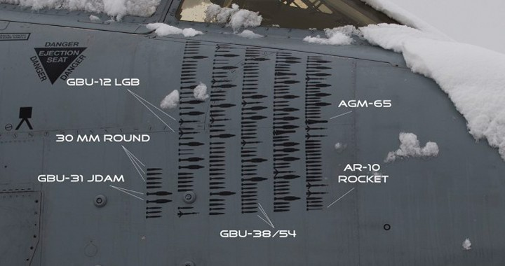 Bomb Markings on A-10 Thunderbolt II Attack Aircraft that participated in Operation Inherent Resolve