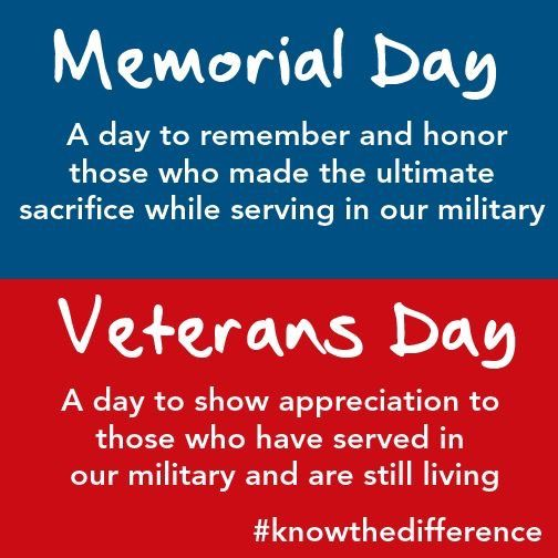 Memorial Day vs. Veterans Day