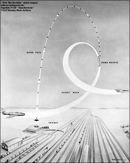 Unbelievable Footage of B-47 Stratojet Toss bombing through LABS Maneuver
