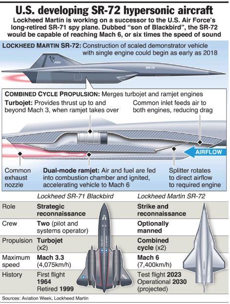 SR-71-VS-SR-72