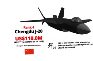 Top 25 Most Expensive Fighter Aircraft Price Comparison 3D Video