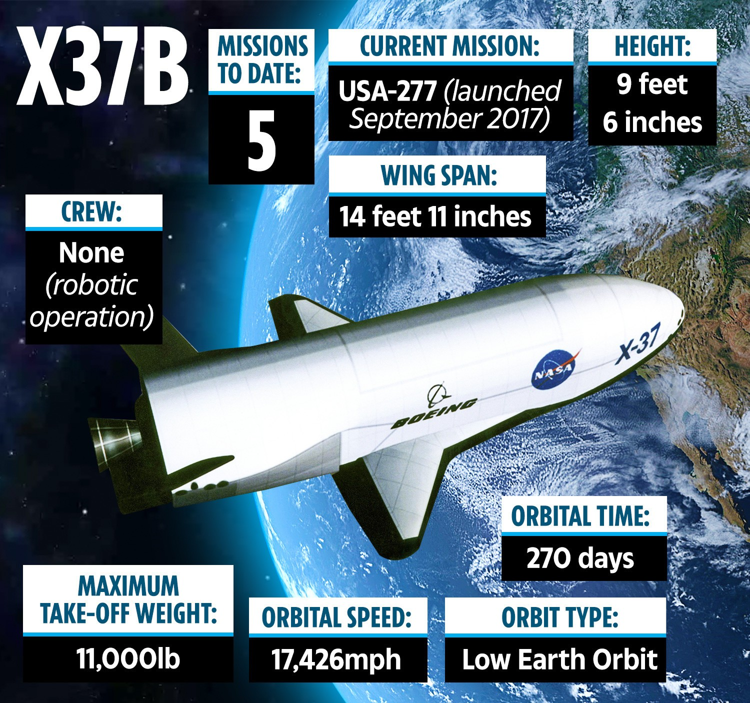 X-37B Space Plane Spotted in Orbit