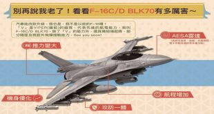 U.S. Approves Sale Of 66 Advanced F-16 Block 70 Fighter Jet To Taiwan For $8 Billion