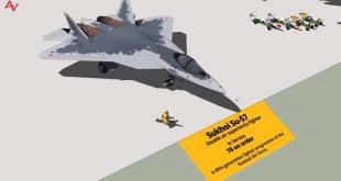 Russian Air Force Aircraft Type and Size Comparison 3D Video