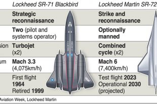 SR-71 VS SR-72: Boeing Mach 5+ 'Son Of Blackbird' Design To Replace The Legendary Blackbird