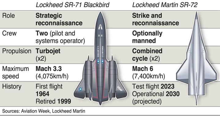 SR-71 VS SR-72: Boeing Mach 5+ 'Son Of Blackbird' Design To Replace The Legendary Blackbird