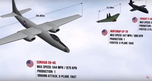 World War II Aircraft Maximum Speed and Size Comparison 3D Video