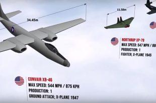 World War II Aircraft Maximum Speed and Size Comparison 3D Video