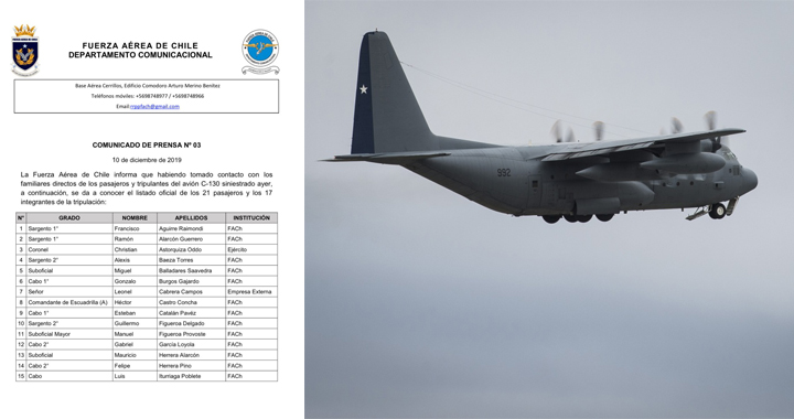 List Of All People On Board Crashed Chilean Air Force C-130H Hercules