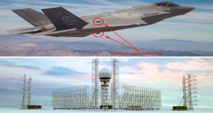 A Russian Radar Vendor Claims That Iran Successfully Tracked American F-35 Stealth Fighters Jets
