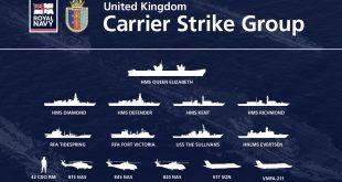 United Kingdom Carrier Strike Group Makes Maiden Deployment
