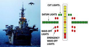 Watch: AV-8B Harrier Use The Meatball To Land On An Amphibious Assault Ship